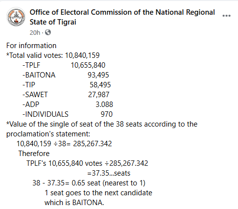 final result Ethiopia: TPLF GRABS 99% IN REGIONAL COUNCIL SEATS